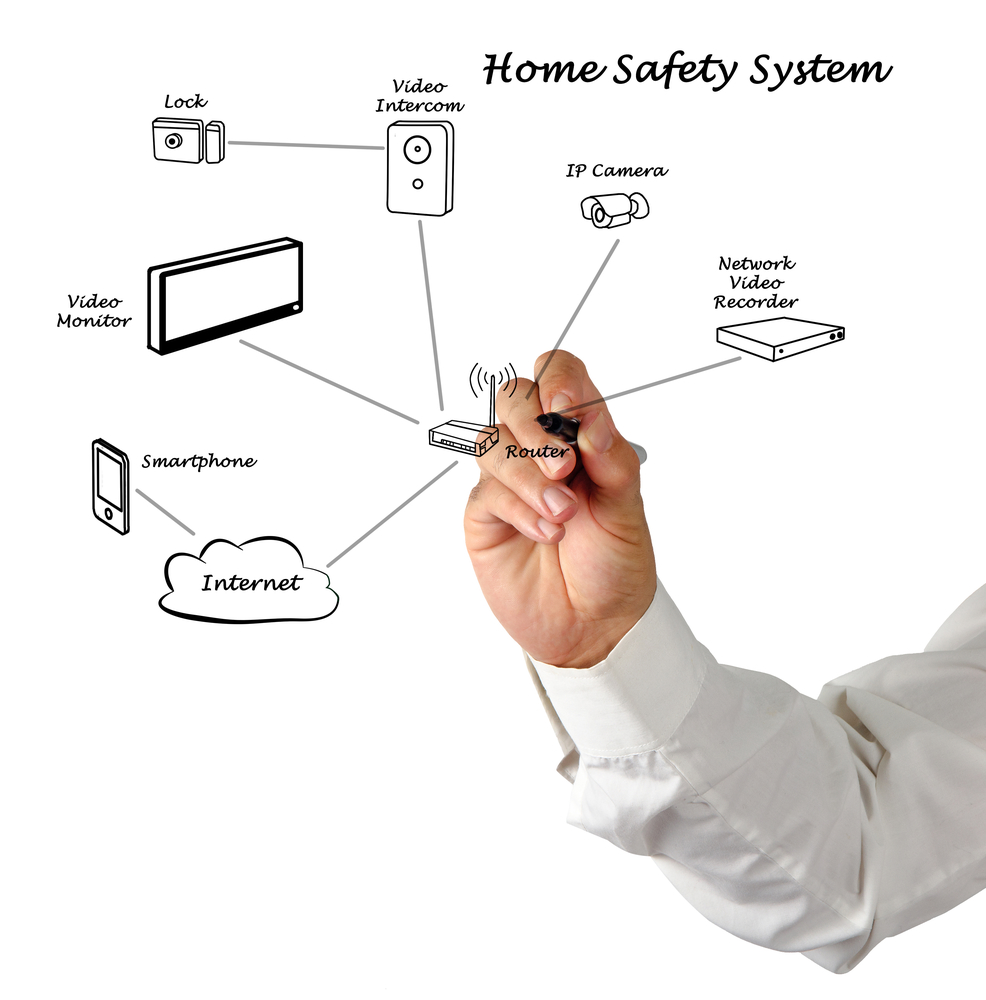 Install wireless intercom systems to your home